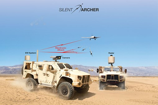 SRC's Presents counter-UAS Technology at DSEi 2019