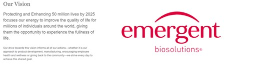 Emergent BioSolutions Announces Interim Results From Phase 2 Study Evaluating CHIKV-VLP, Chikungunya Virus Vaccine Candidate