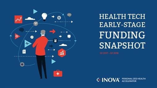Drop in Early-Stage Health Tech Funding Creating a Buyer's Market Says Inova Personalized Health Accelerator Report