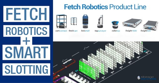 Fetch Robotics Smart Slotting