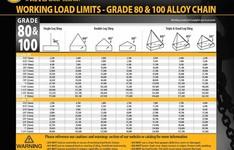 Heavy Construction - Company details