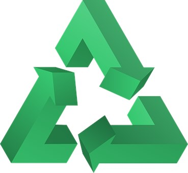 Recycling - Sustainability