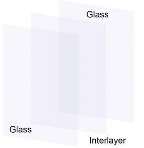 Glass Interlayer
