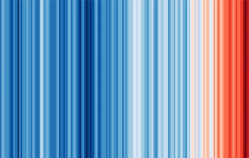 Chart of annual global temperatures from 1850-2018