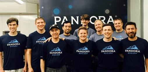 Pandora - Team Building Event Ideas