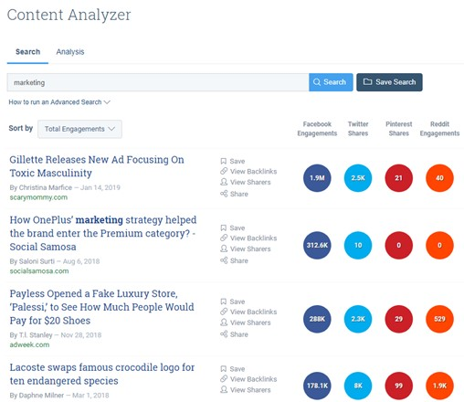 Analyze social shares with BuzzSumo