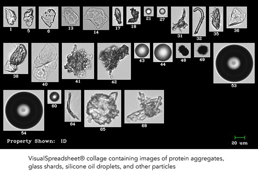 Assorted biopharma images w. subtitle