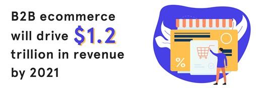 STATS-01-B2B ecommerce revenue-01-01