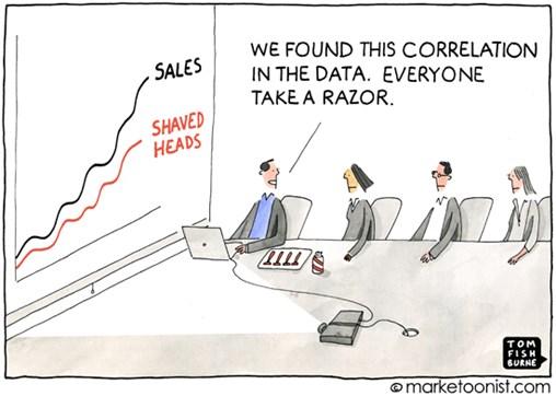 Marketoonist correlation causastion cartoon of marketing team in boardroom