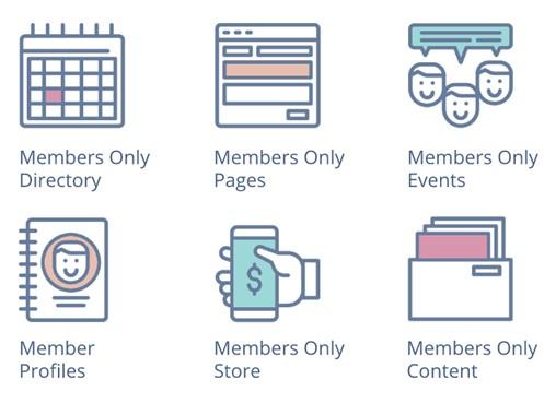 Membership Only Website