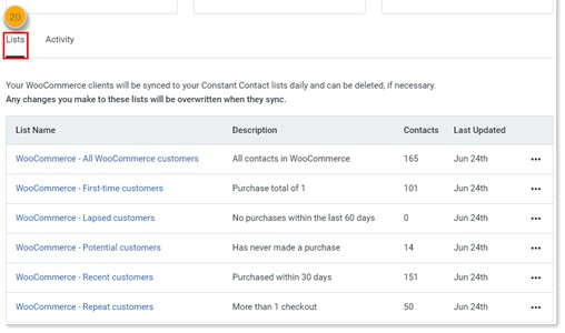 WooCommerce automatic email segmentation.
