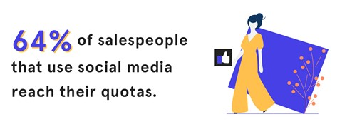 STATS - 09. 64 percent of salespeople that use social media reach their quotas-01