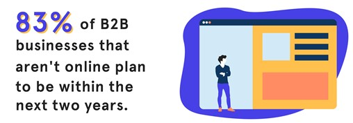 STATS-03 - B2B businesses plan to be online-01