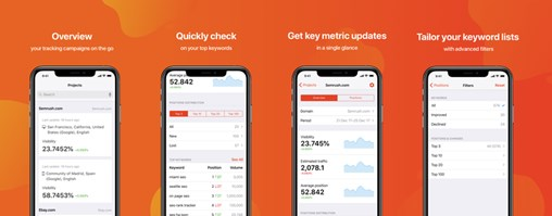 SEMrush: Position Tracking on the Go! image 1