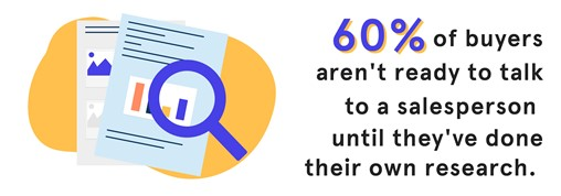 STATS - 04 - buyers need to do research before speaking to a salesperson-01