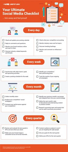 SMM Checklist