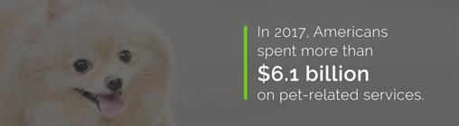 total grooming spend